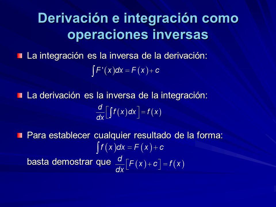 Derivación e integración como operaciones inversas