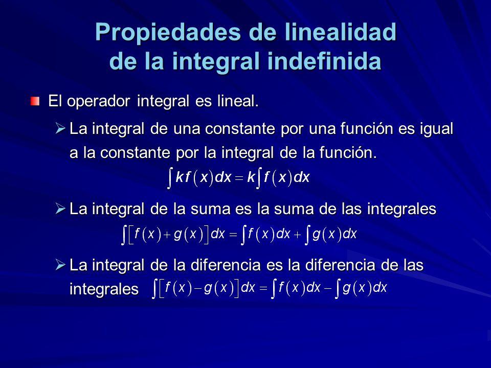 Propiedades de linealidad de la integral indefinida