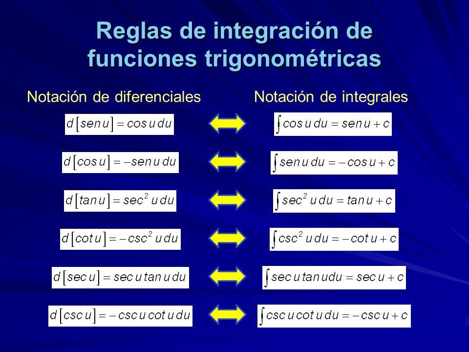 Reglas de integración de funciones trigonométricas