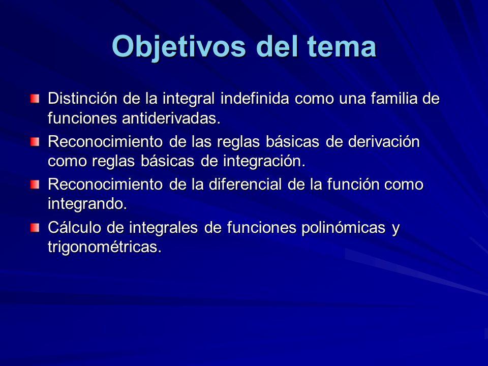 Objetivos del tema Distinción de la integral indefinida como una familia de funciones antiderivadas.