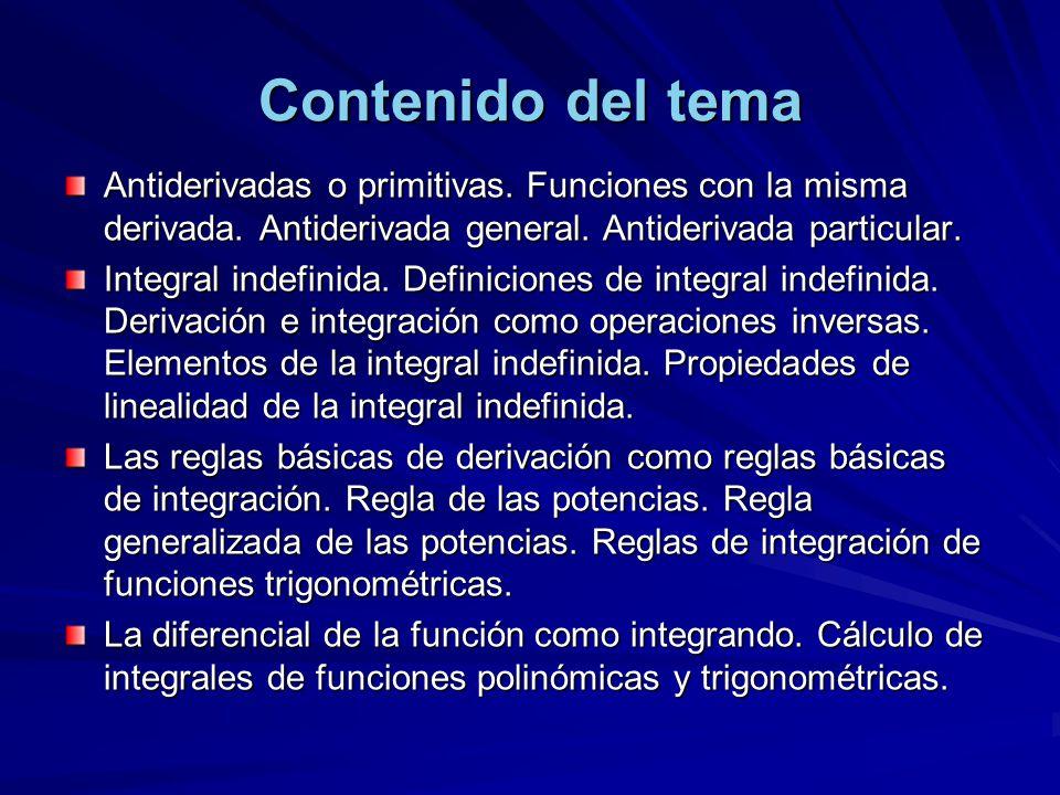Contenido del tema Antiderivadas o primitivas. Funciones con la misma derivada. Antiderivada general. Antiderivada particular.
