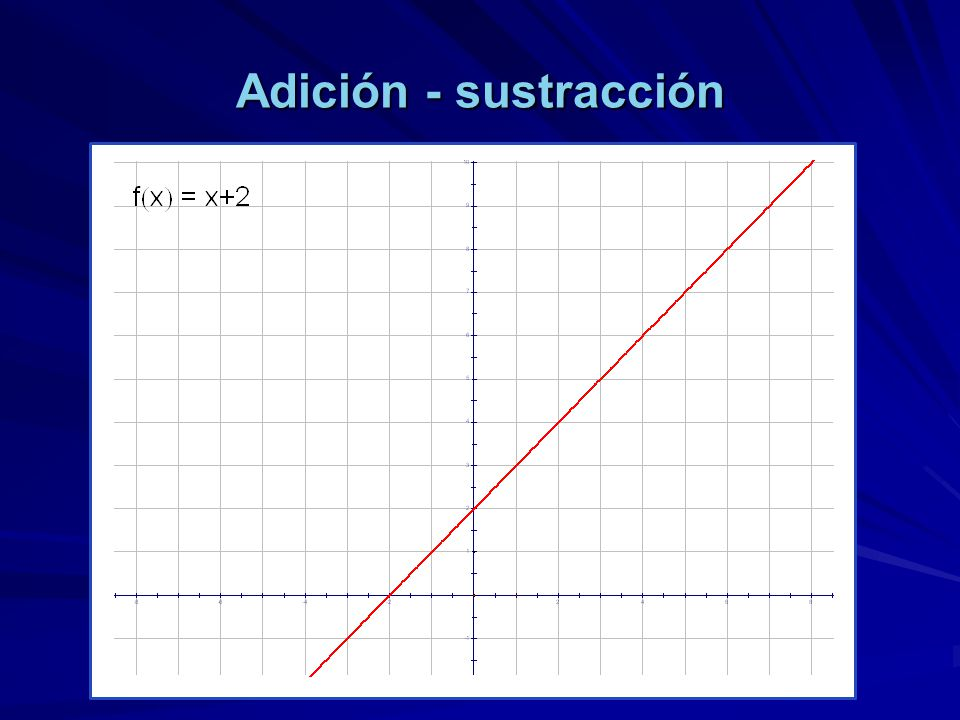 Adición - sustracción