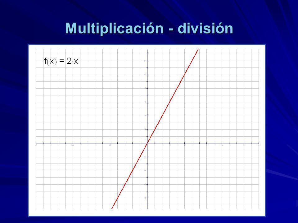 Multiplicación - división