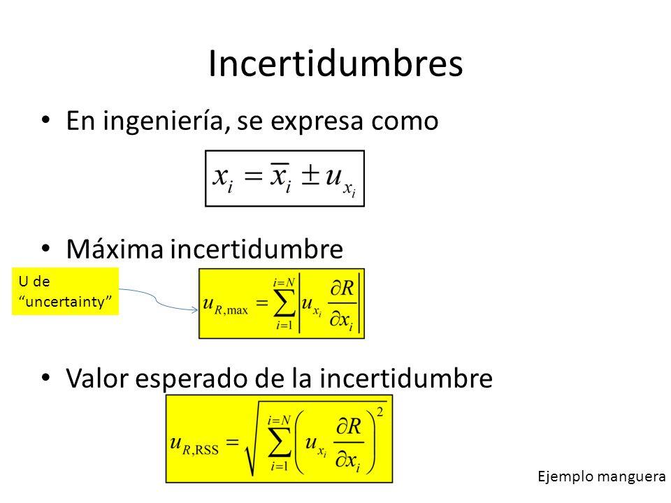 Incertidumbres En ingeniería, se expresa como Máxima incertidumbre