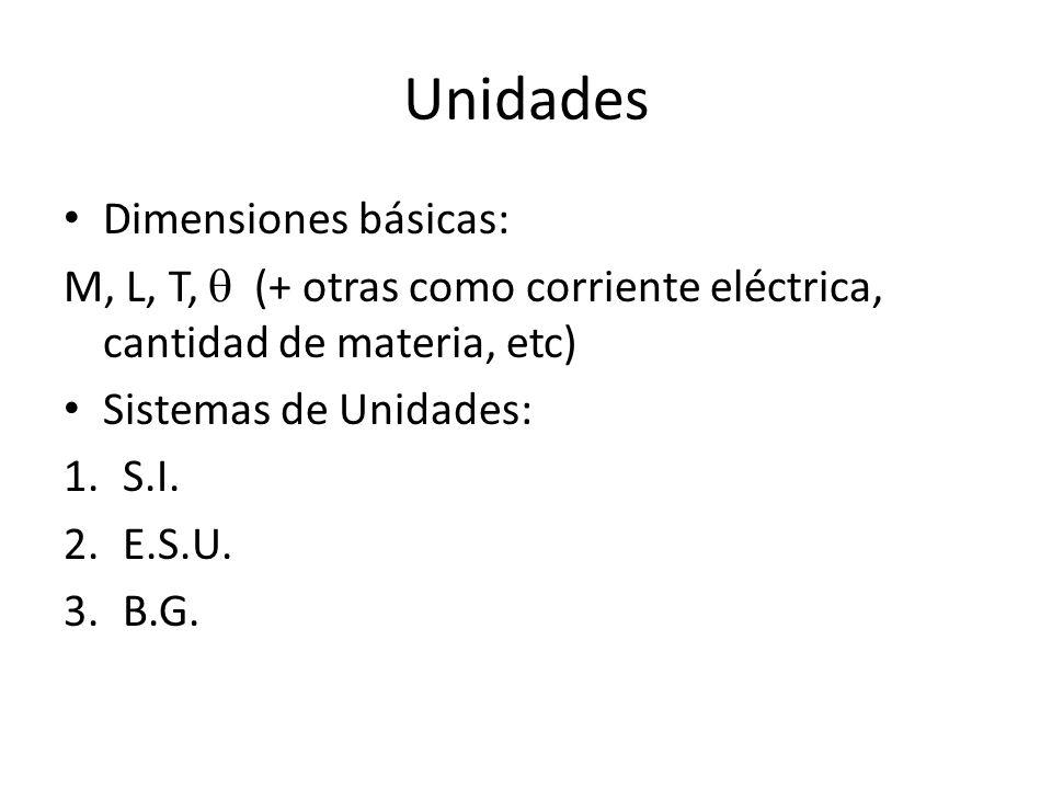 Unidades Dimensiones básicas: