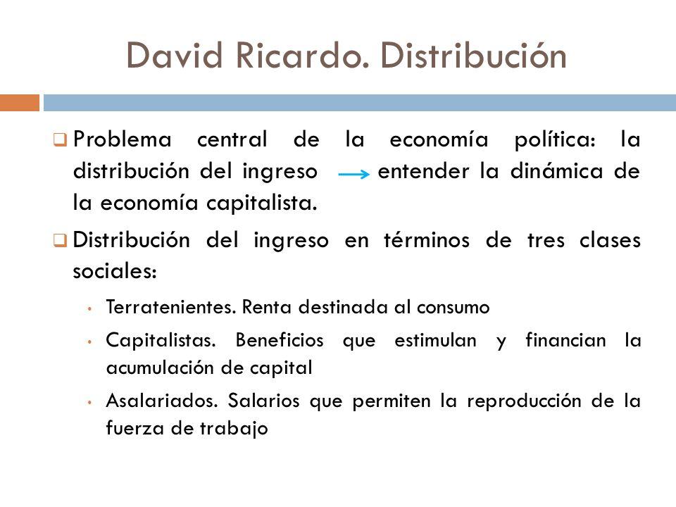 David Ricardo. Distribución