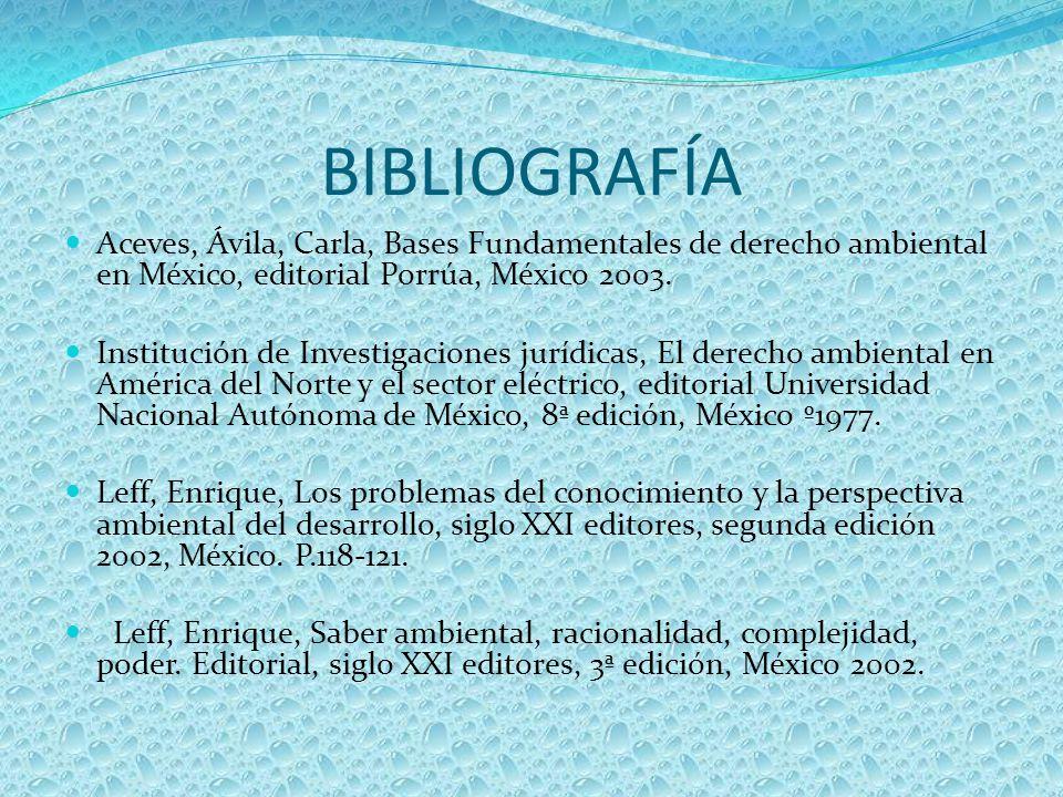 BIBLIOGRAFÍA Aceves, Ávila, Carla, Bases Fundamentales de derecho ambiental en México, editorial Porrúa, México 2003.