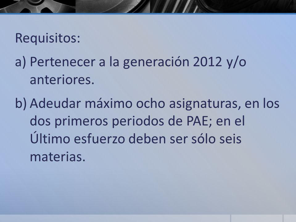 Requisitos: Pertenecer a la generación 2012 y/o anteriores.