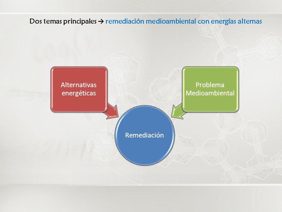 Dos temas principales → remediación medioambiental con energías alternas