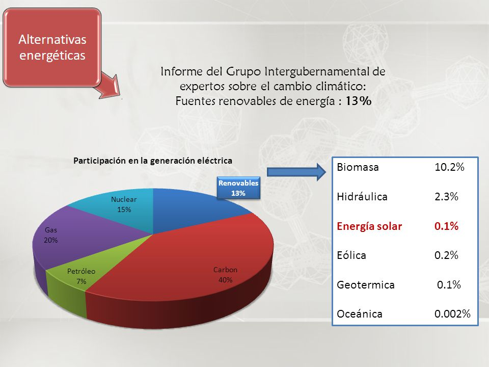 Fuentes renovables de energía : 13%