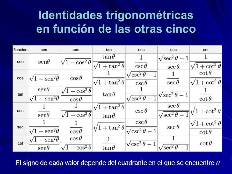 Identidades trigonométricas en función de las otras cinco