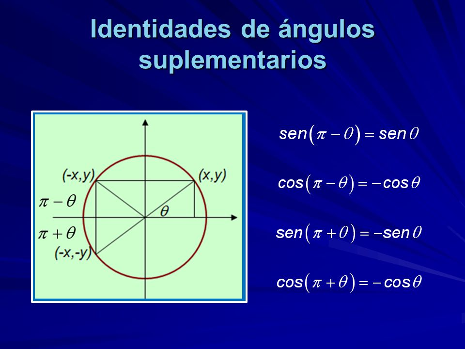 Identidades de ángulos suplementarios