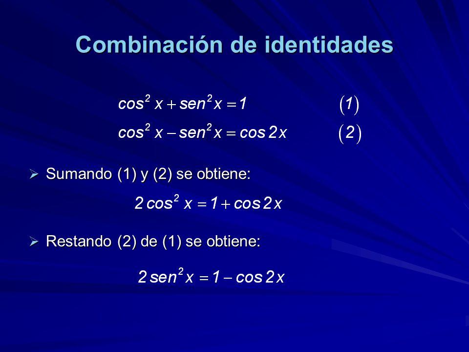 Combinación de identidades