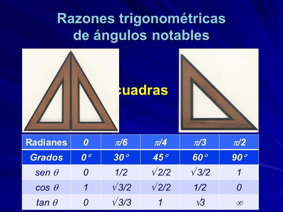 Razones trigonométricas de ángulos notables
