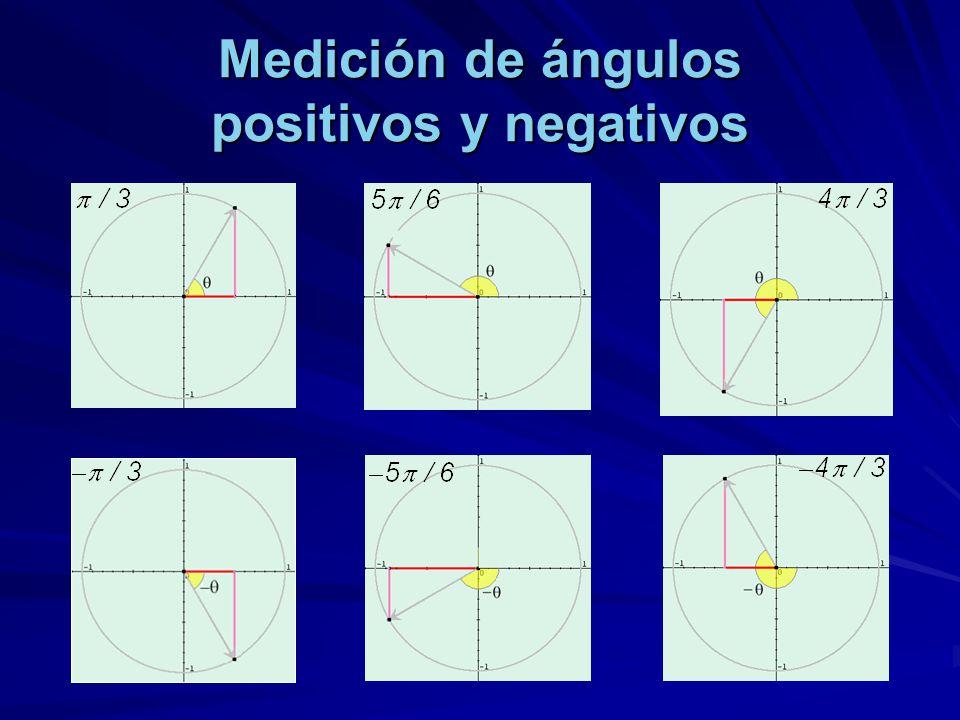 Medición de ángulos positivos y negativos