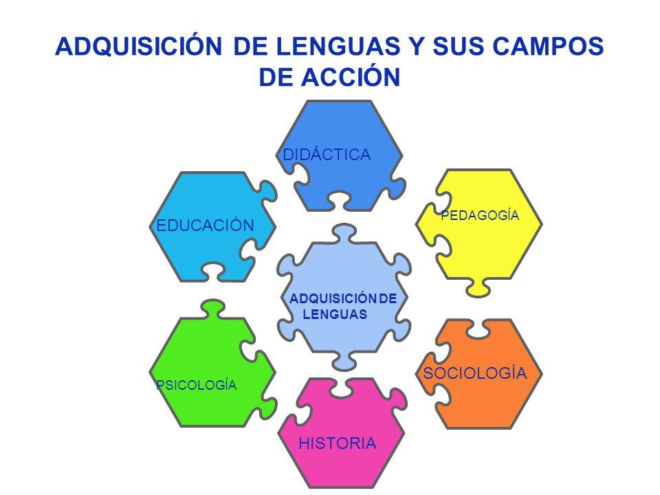 ADQUISICIÓN DE LENGUAS Y SUS CAMPOS DE ACCIÓN