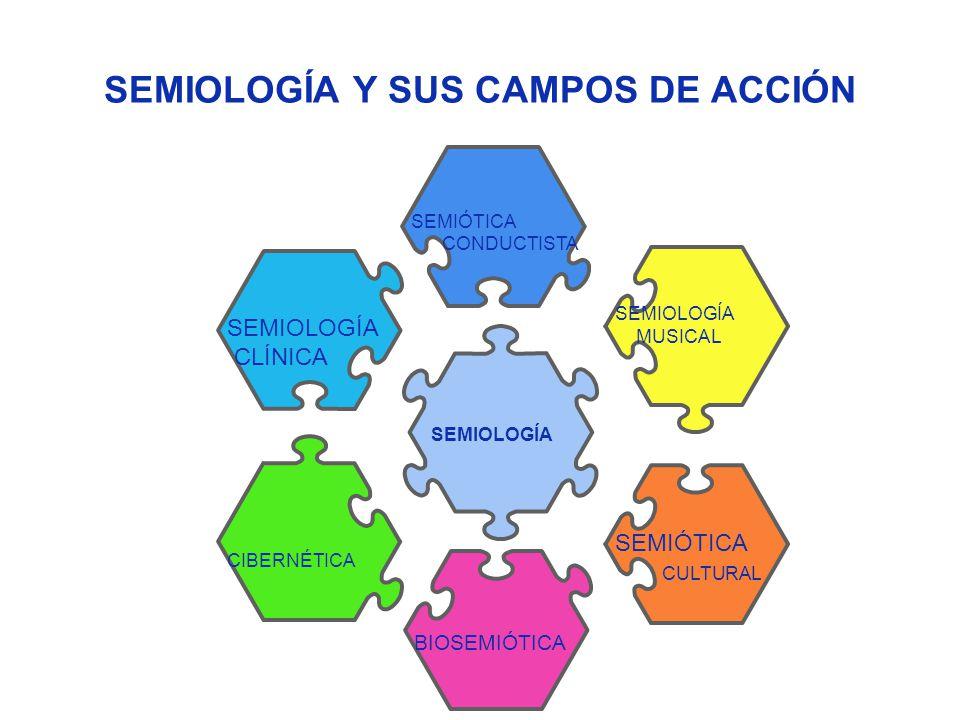 SEMIOLOGÍA Y SUS CAMPOS DE ACCIÓN