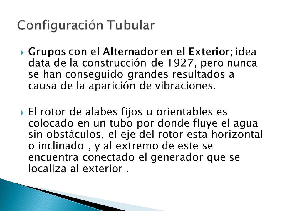 Configuración Tubular