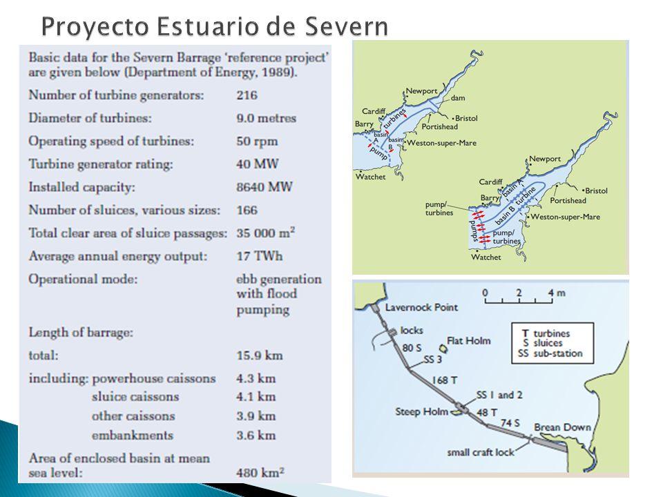 Proyecto Estuario de Severn