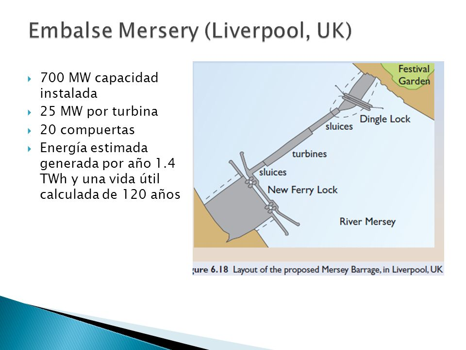 Embalse Mersery (Liverpool, UK)