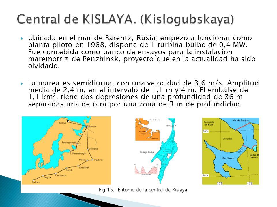Central de KISLAYA. (Kislogubskaya)