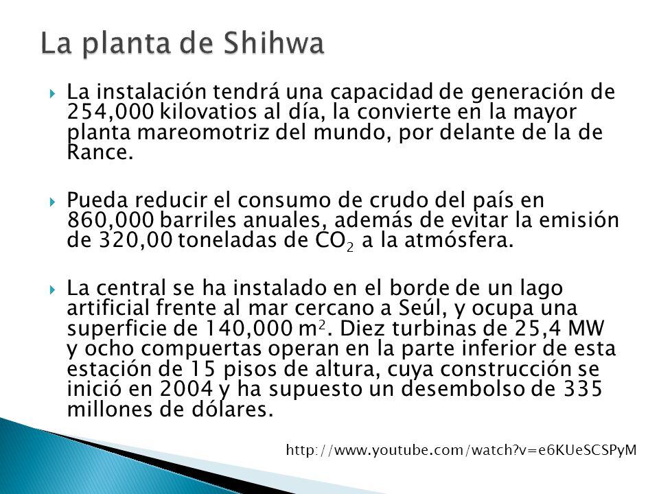 La planta de Shihwa