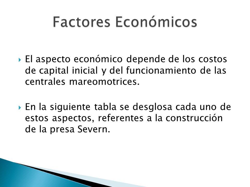 Factores Económicos El aspecto económico depende de los costos de capital inicial y del funcionamiento de las centrales mareomotrices.