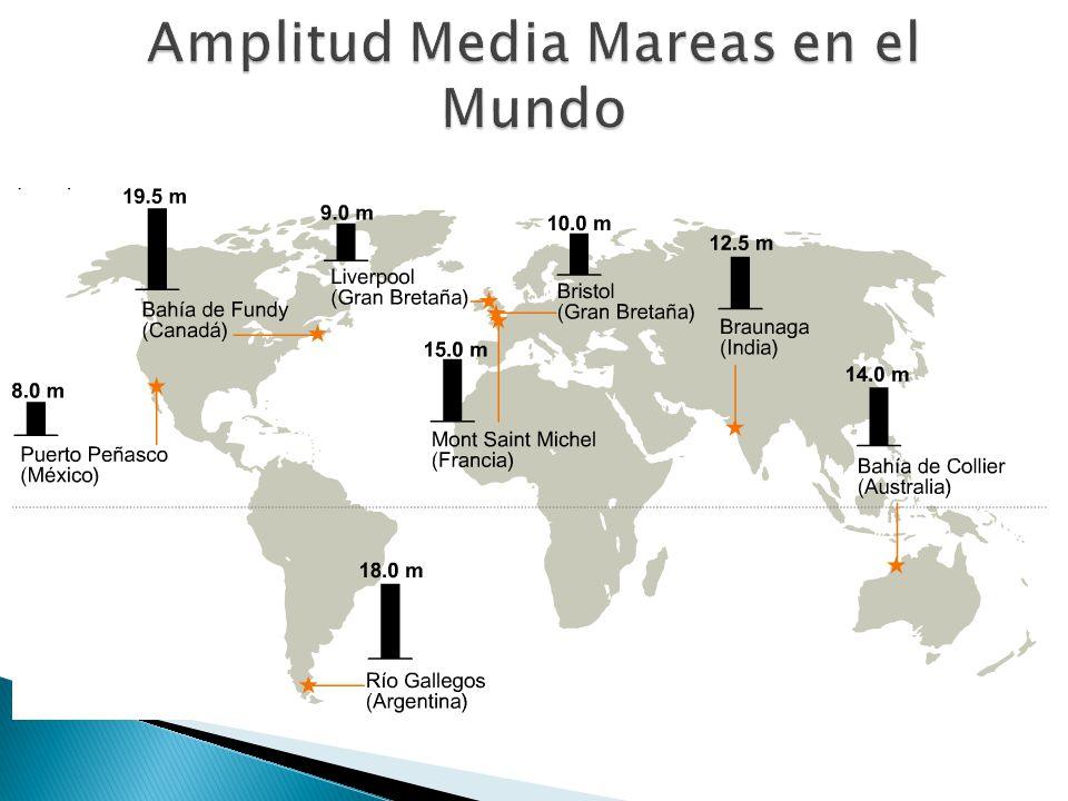 Amplitud Media Mareas en el Mundo