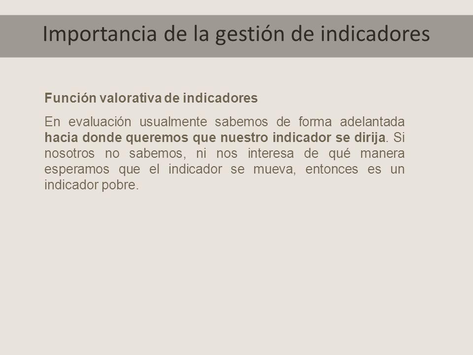 Importancia de la gestión de indicadores