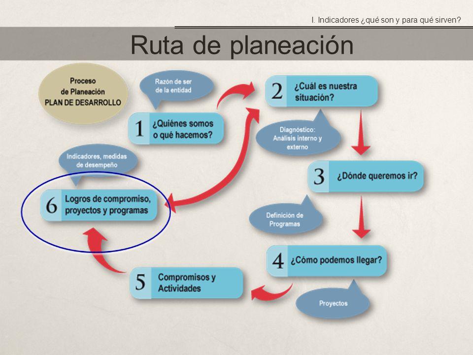 Ruta de planeación I. Indicadores ¿qué son y para qué sirven