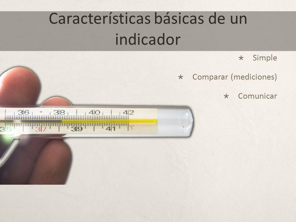 Características básicas de un indicador