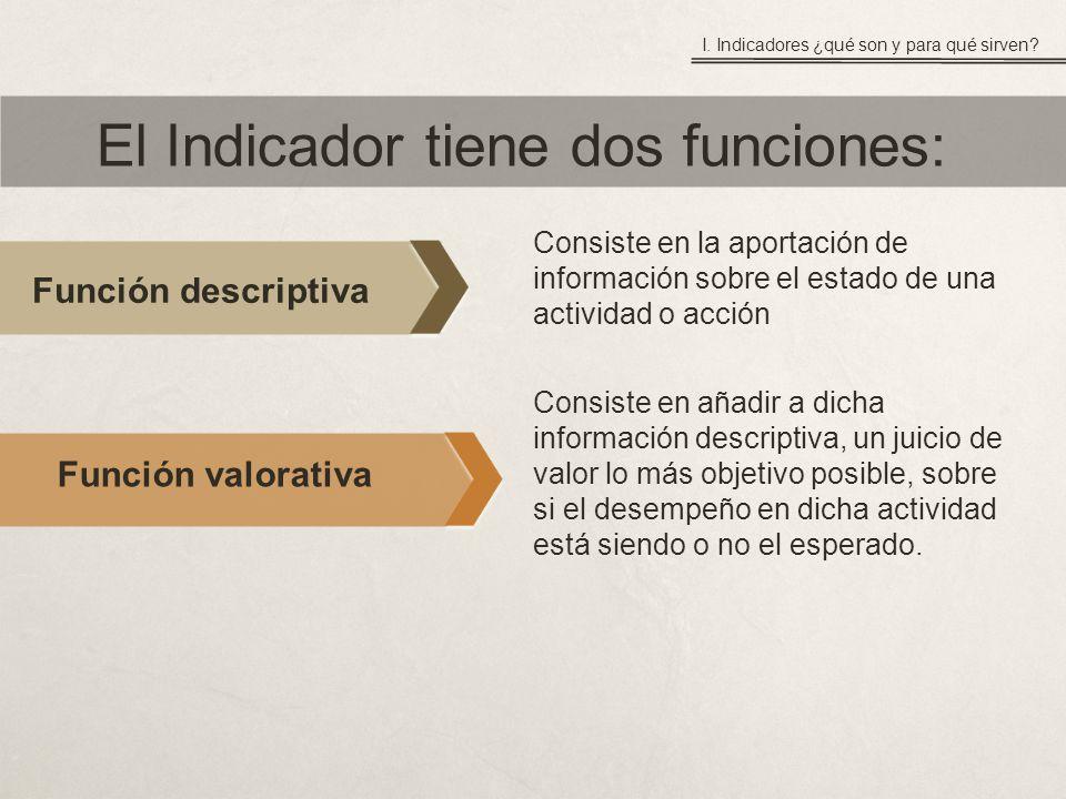 El Indicador tiene dos funciones: