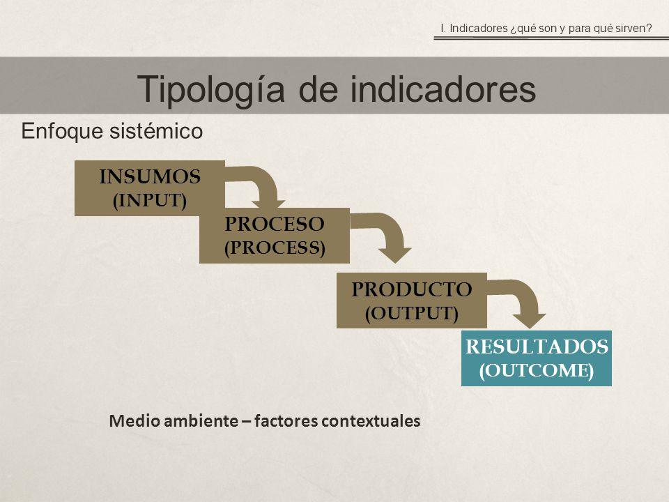 Tipología de indicadores