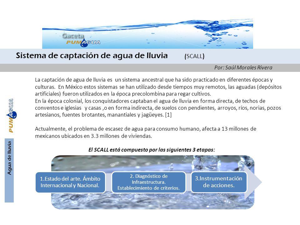 Sistema de captación de agua de lluvia (SCALL)