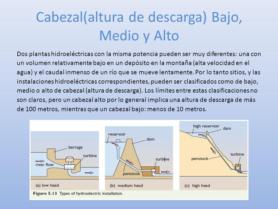 Cabezal(altura de descarga) Bajo, Medio y Alto