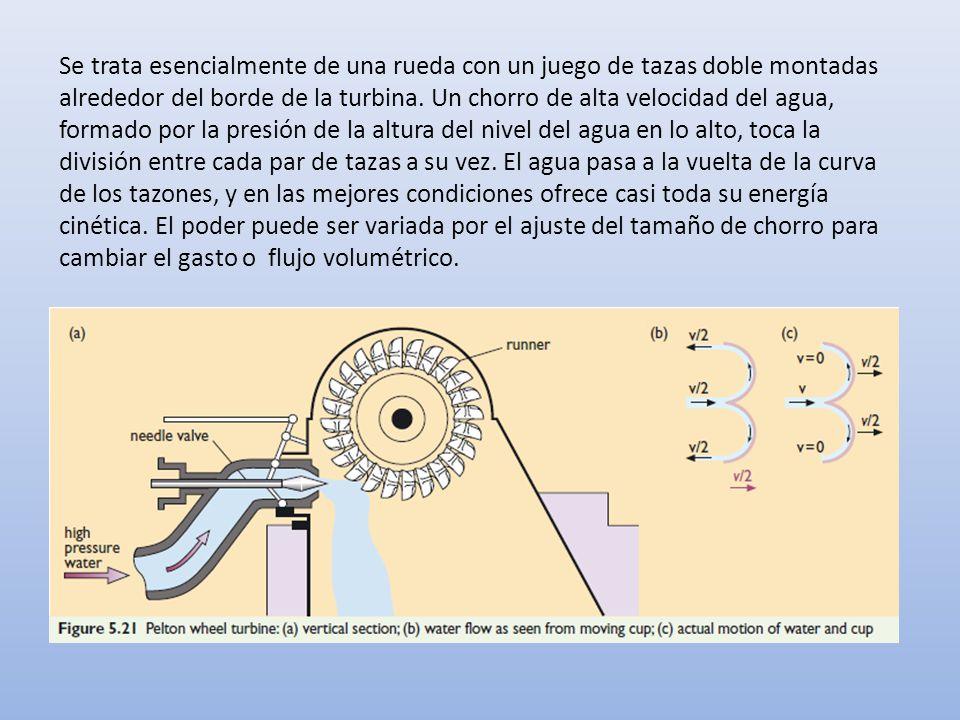 Se trata esencialmente de una rueda con un juego de tazas doble montadas alrededor del borde de la turbina.