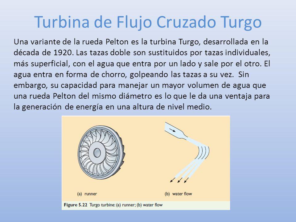 Turbina de Flujo Cruzado Turgo