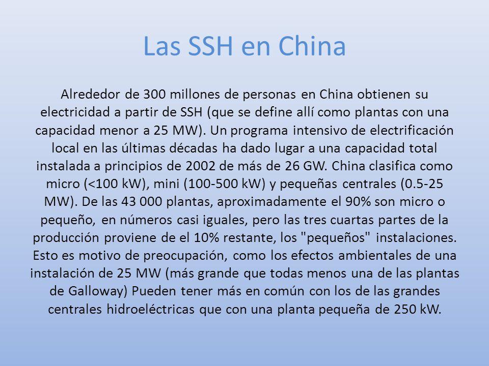 Las SSH en China