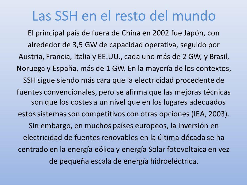 Las SSH en el resto del mundo