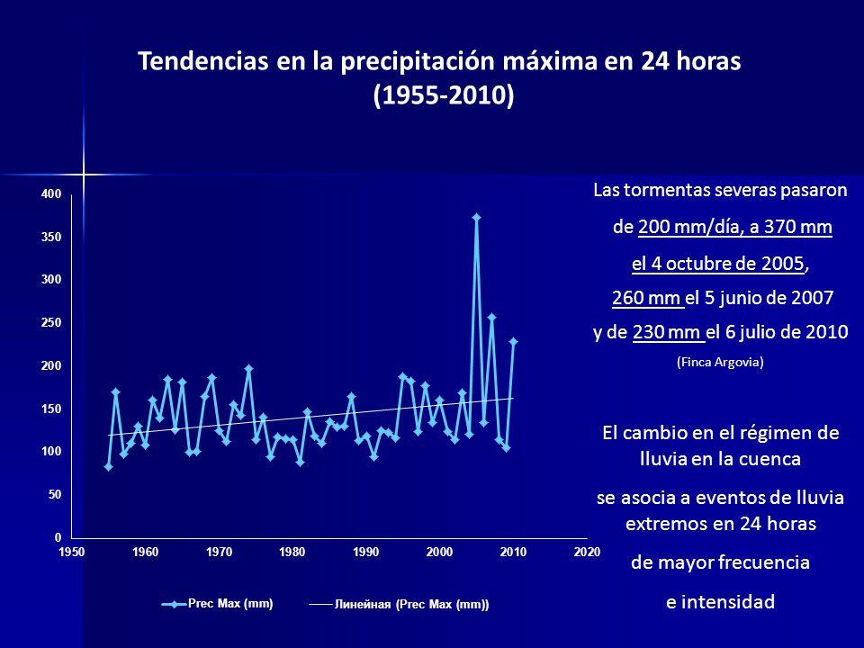 Tendencias en la precipitación máxima en 24 horas