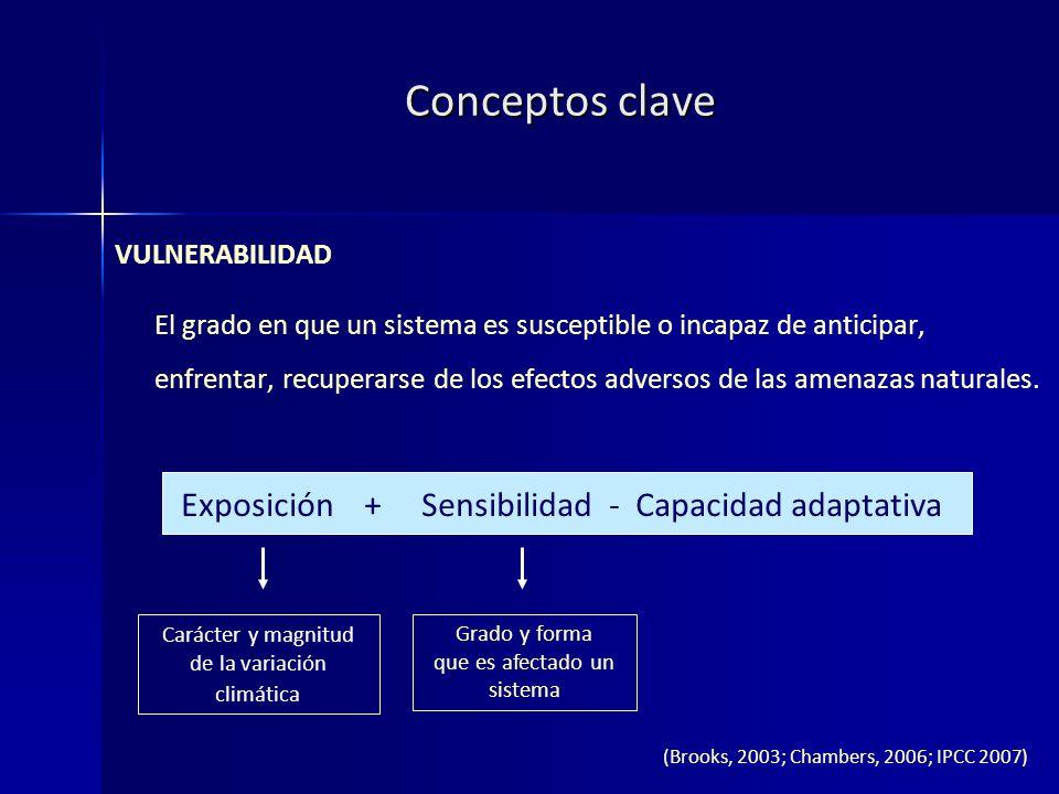 Conceptos clave Exposición + Sensibilidad - Capacidad adaptativa