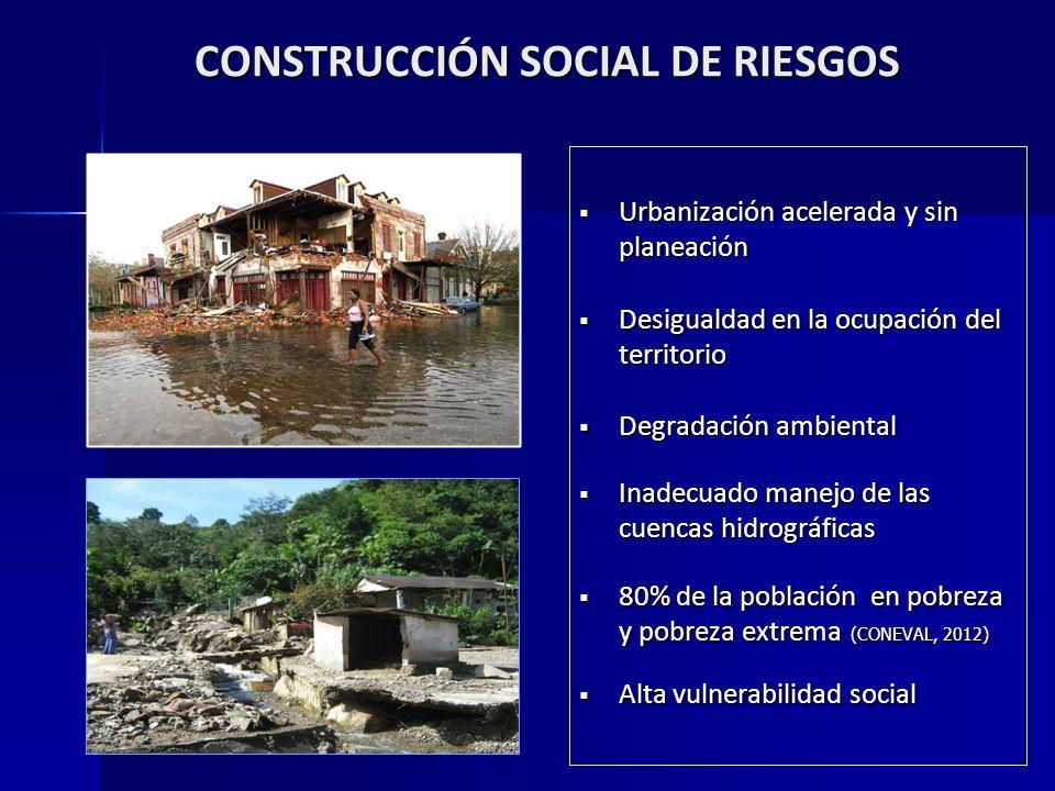 CONSTRUCCIÓN SOCIAL DE RIESGOS