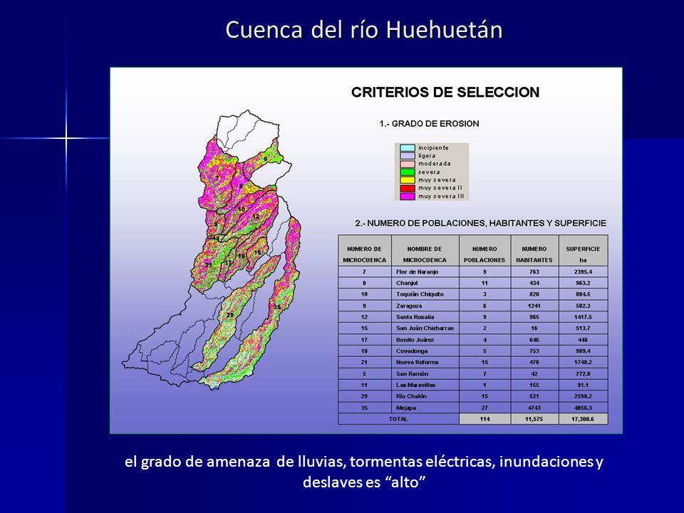 Cuenca del río Huehuetán