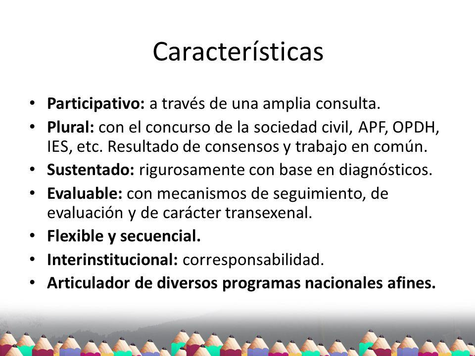 Características Participativo: a través de una amplia consulta.