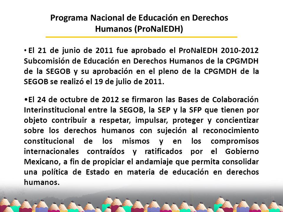 Programa Nacional de Educación en Derechos Humanos (ProNalEDH)