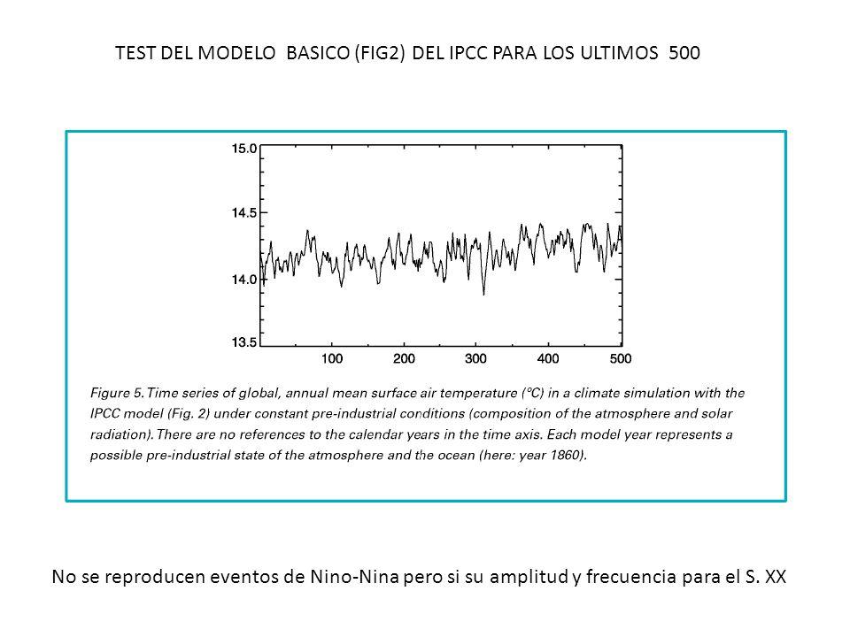 TEST DEL MODELO BASICO (FIG2) DEL IPCC PARA LOS ULTIMOS 500