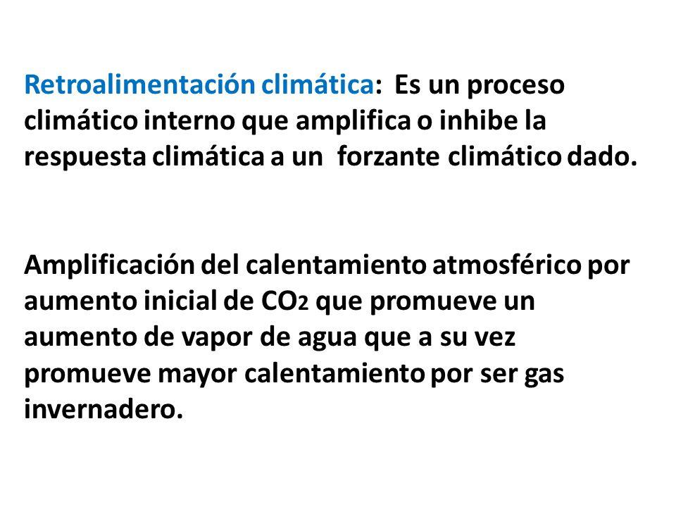 Retroalimentación climática: Es un proceso climático interno que amplifica o inhibe la respuesta climática a un forzante climático dado.