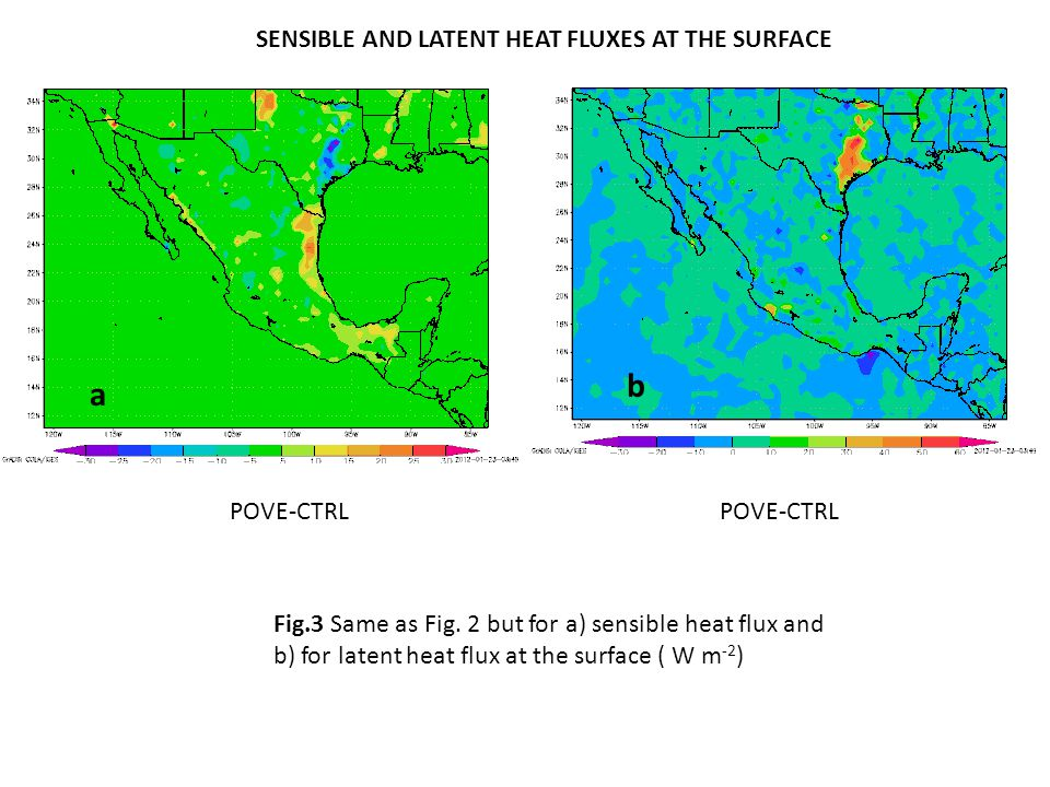 b a SENSIBLE AND LATENT HEAT FLUXES AT THE SURFACE POVE-CTRL POVE-CTRL