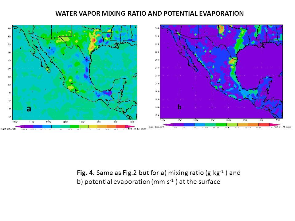 a WATER VAPOR MIXING RATIO AND POTENTIAL EVAPORATION b