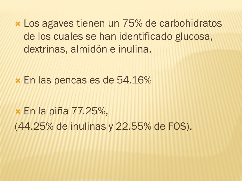 Los agaves tienen un 75% de carbohidratos de los cuales se han identificado glucosa, dextrinas, almidón e inulina.